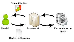 framework_multilabel